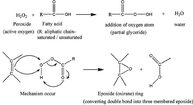 Chemical formulas for the mechanism of expoxidation
