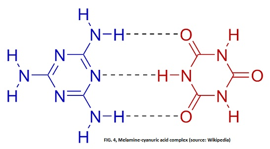 FIG. 4, Melamine-cyanuric acid complex (source: Wi
